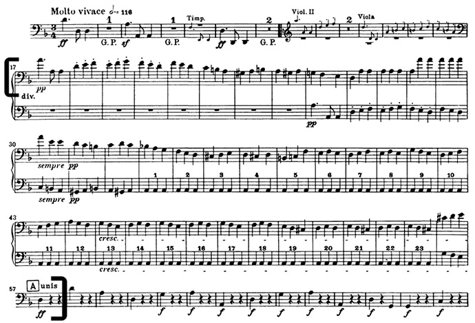 Cello: Beethoven: Symphony 9 mvt  II (mm  17-57) - Orchestra