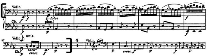 Cello: Beethoven: Symphony 5, mvt  II (3 excerpts